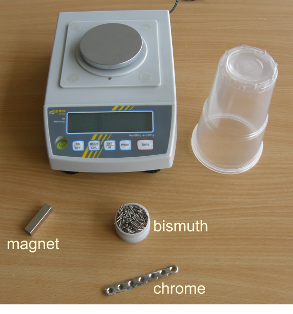 Fig. 1: Equipment